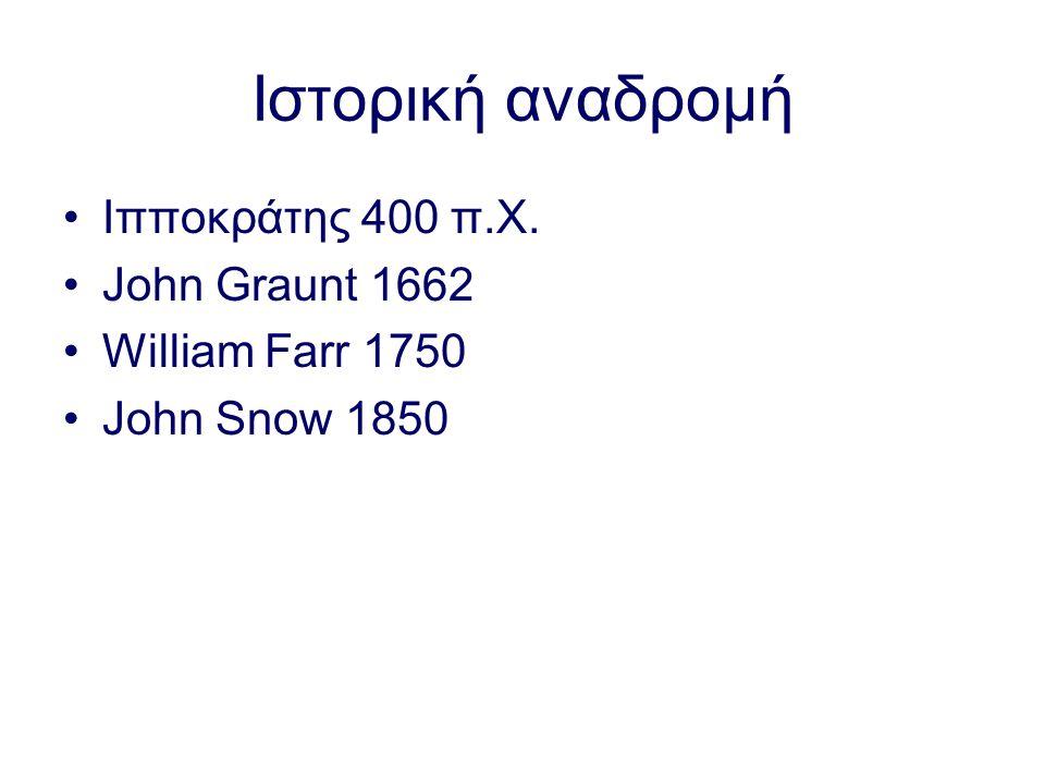 Ιστορική αναδρομή Ιπποκράτης 400 π.Χ. John Graunt 1662