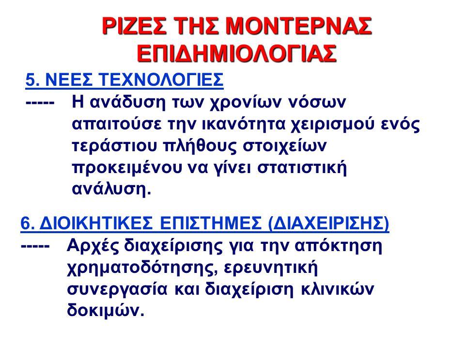 ΡΙΖΕΣ ΤΗΣ ΜΟΝΤΕΡΝΑΣ ΕΠΙΔΗΜΙΟΛΟΓΙΑΣ