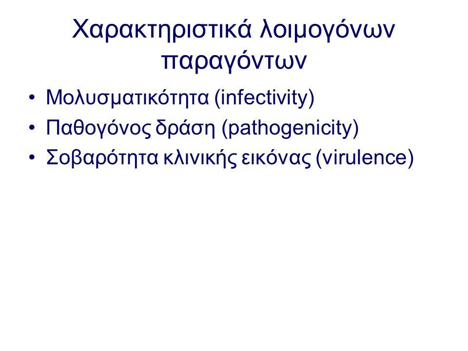 Χαρακτηριστικά λοιμογόνων παραγόντων