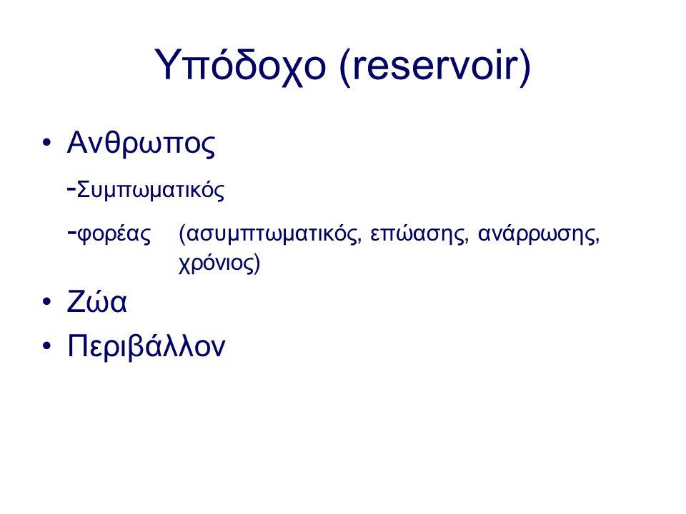 Υπόδοχο (reservoir) Ανθρωπος -Συμπωματικός