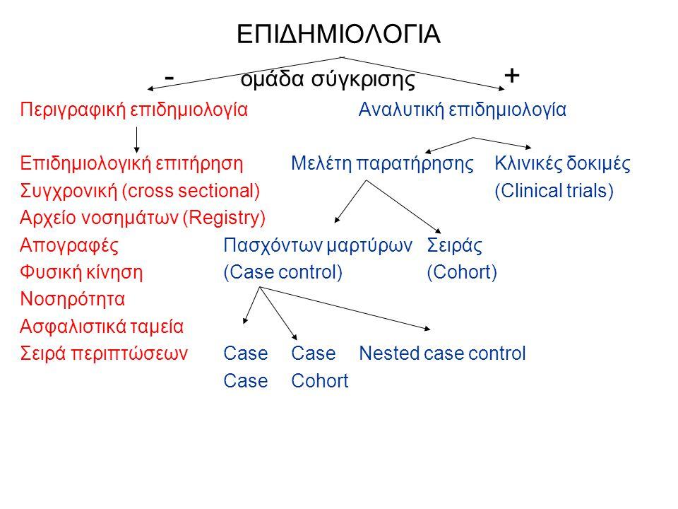 - ομάδα σύγκρισης + ΕΠΙΔΗΜΙΟΛΟΓΙΑ
