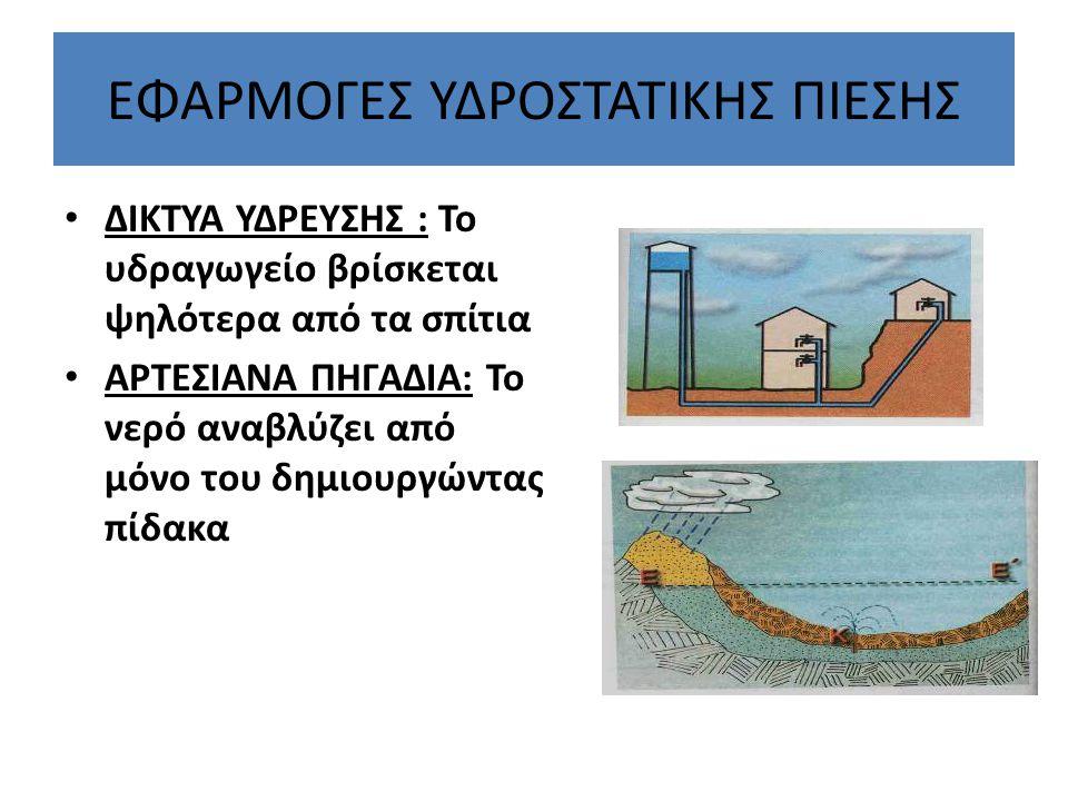 ΕΦΑΡΜΟΓΕΣ ΥΔΡΟΣΤΑΤΙΚΗΣ ΠΙΕΣΗΣ