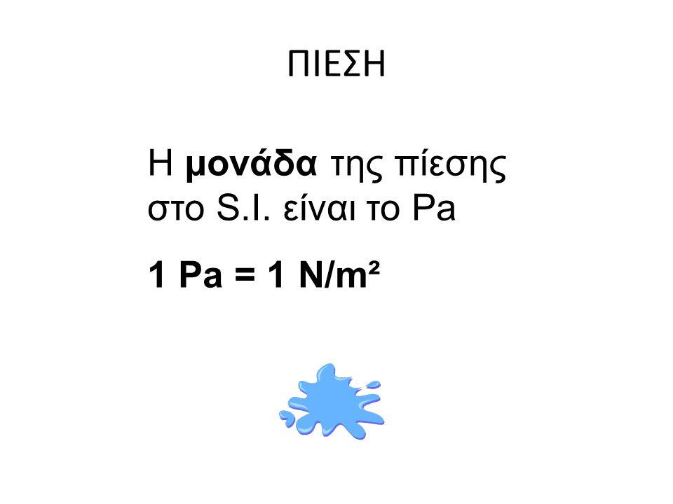 ΠΙΕΣΗ Η μονάδα της πίεσης στο S.I. είναι το Pa 1 Pa = 1 N/m²