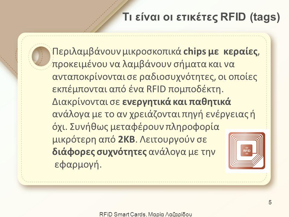 RFiD Smart Cards, Μαρία Λαζαρίδου