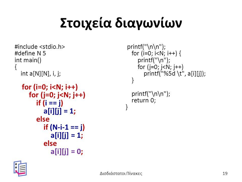 Στοιχεία διαγωνίων for (i=0; i<N; i++) for (j=0; j<N; j++)
