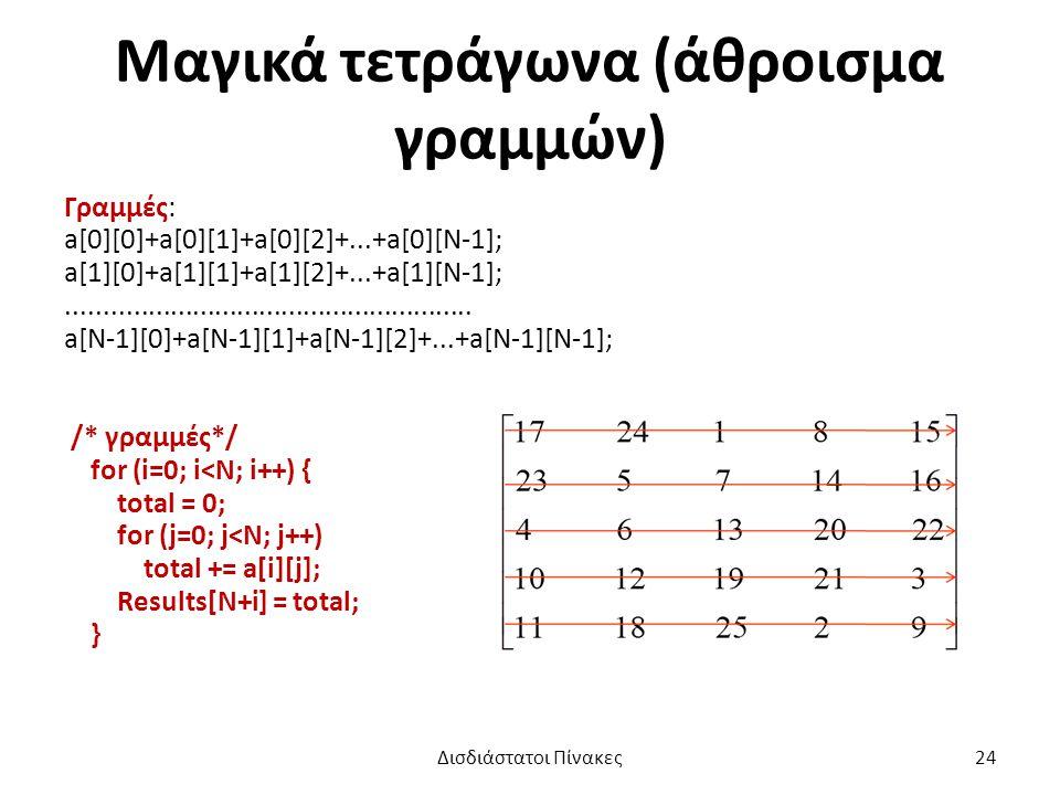 Μαγικά τετράγωνα (άθροισμα γραμμών)