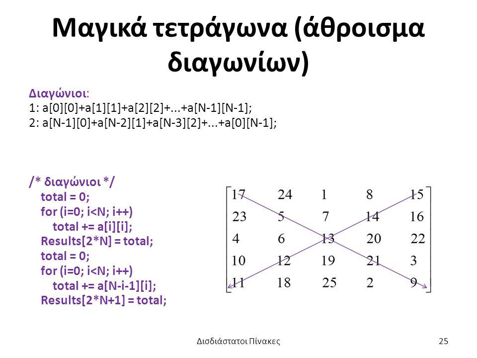 Μαγικά τετράγωνα (άθροισμα διαγωνίων)