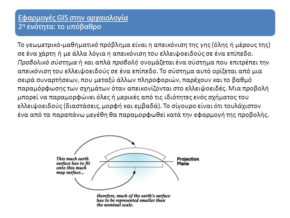 Εφαρμογές GIS στην αρχαιολογία 2η ενότητα: το υπόβαθρο