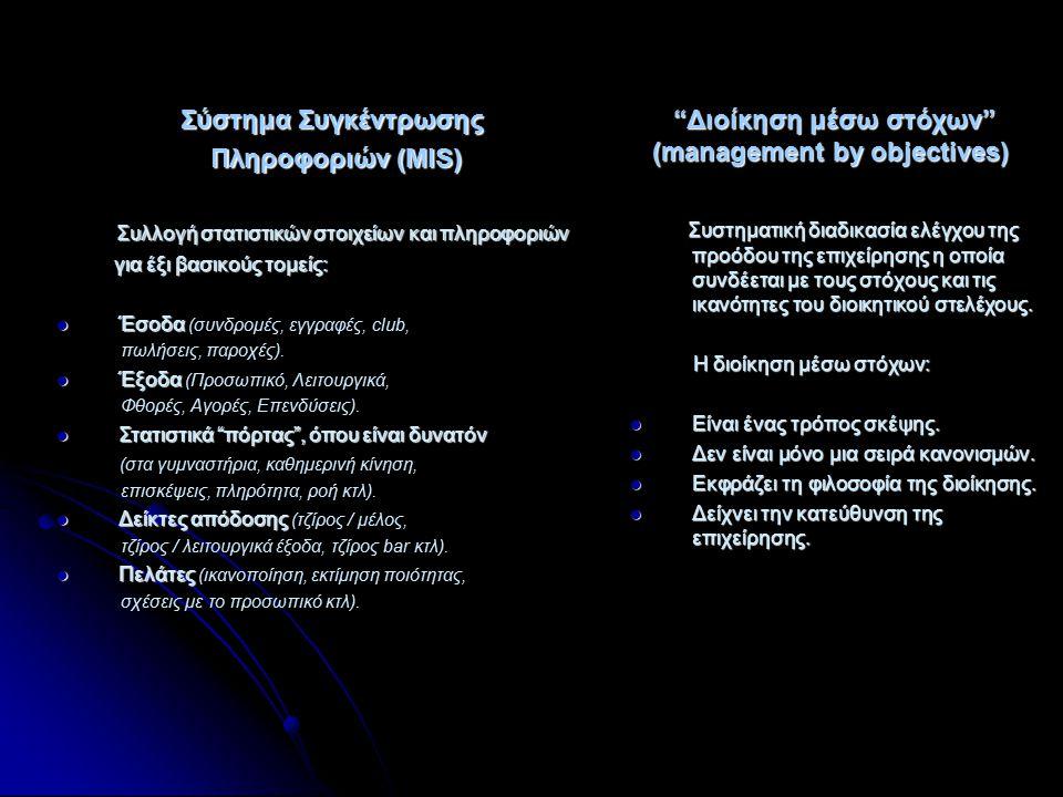 Διοίκηση μέσω στόχων (management by objectives)