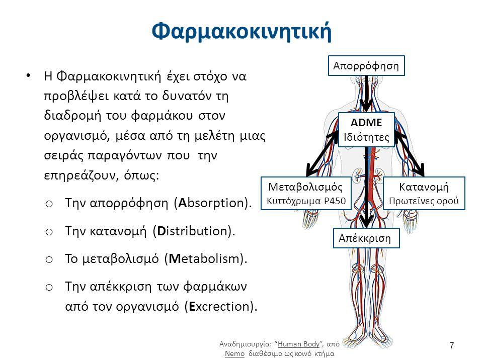 Φάρμακο 1/4 Φάρμακο. Είναι μια ουσία που προκαλεί μεταβολή της συμπεριφοράς ενός βιολογικού υποστρώματος και χρησιμοποιείται για: