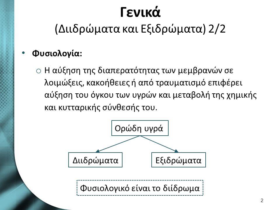 Φυσιολογία και Παθολογία Πλευριτικού Υγρού 1/3