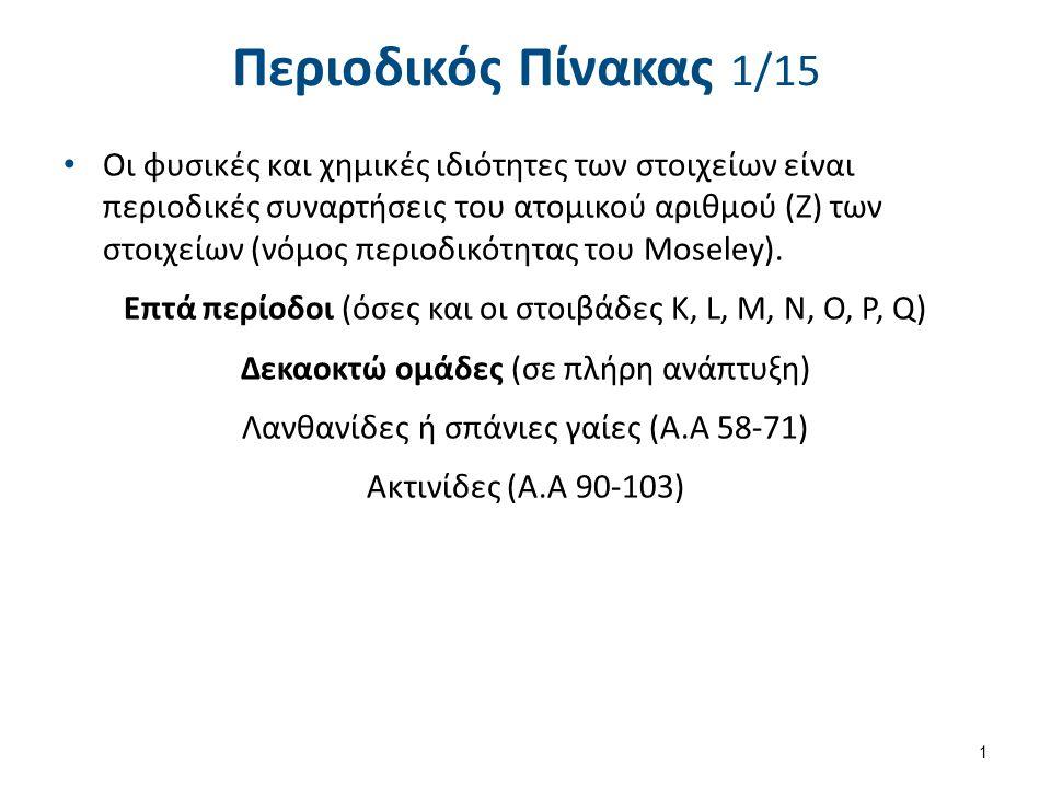 Περιοδικός Πίνακας 2/15 μαϊτνέριο Dynamic Periodic Table