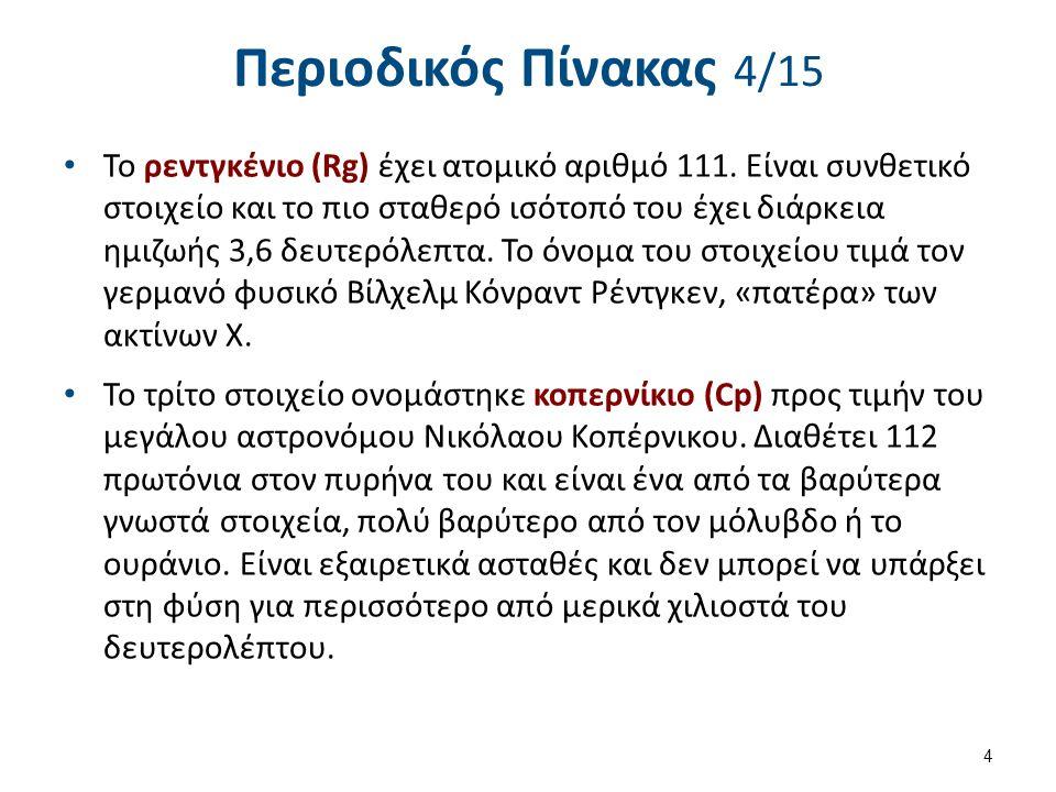 Περιοδικός Πίνακας 5/15 Ίδια περίοδος → ίδιο n