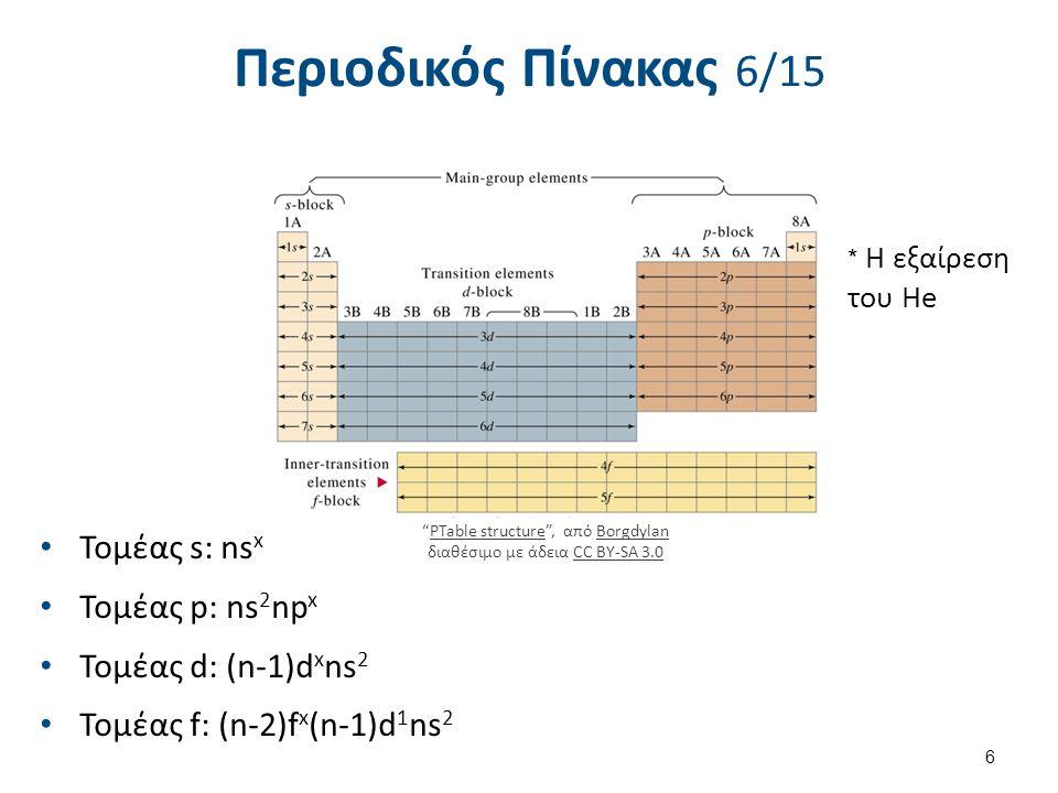Περιοδικός Πίνακας 7/15 Periodic table with electron shells , από PointedEars διαθέσιμο με άδεια CC BY-SA 2.5.