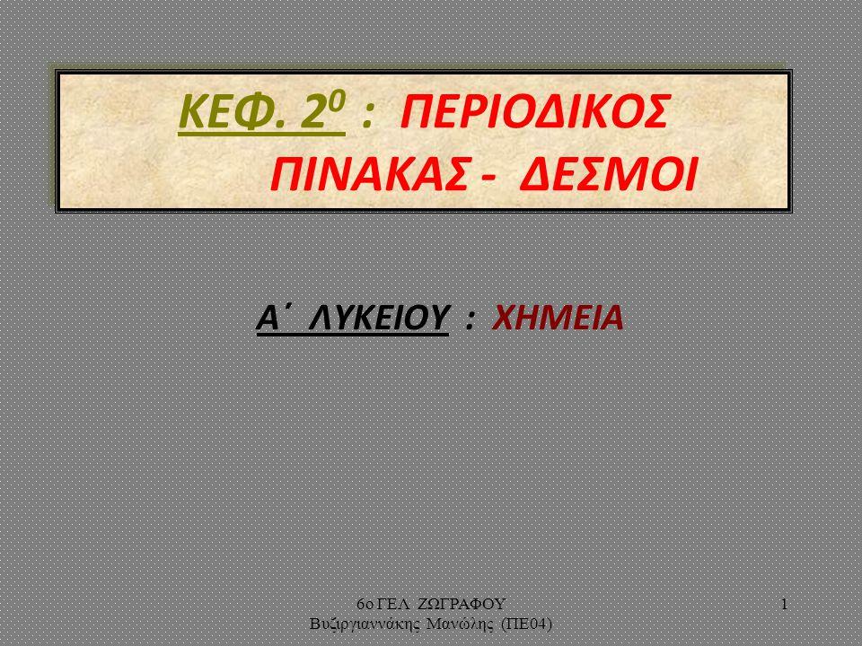ΚΕΦ. 20 : ΠΕΡΙΟΔΙΚΟΣ ΠΙΝΑΚΑΣ - ΔΕΣΜΟΙ