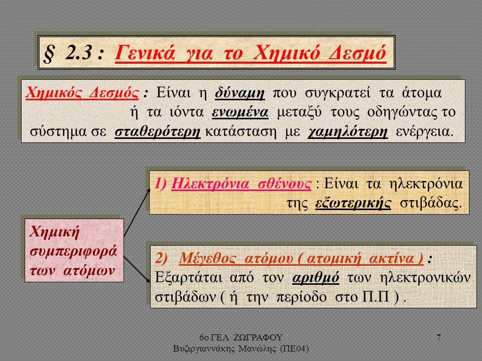 6ο ΓΕΛ ΖΩΓΡΑΦΟΥ Βυζιργιαννάκης Μανώλης (ΠΕ04)
