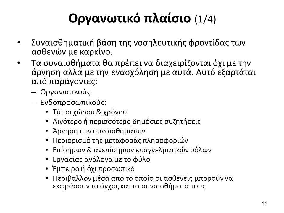Οργανωτικό πλαίσιο (2/4)