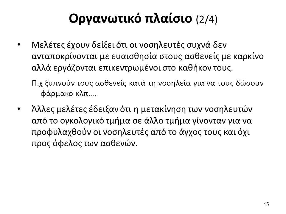 Οργανωτικό πλαίσιο (3/4)