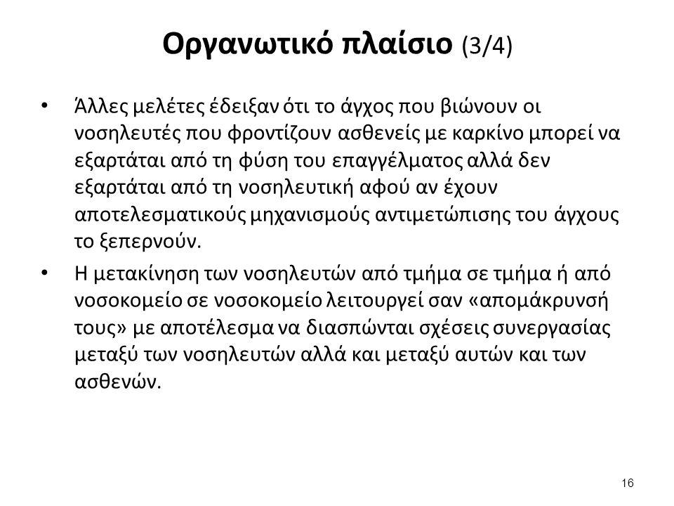 Οργανωτικό πλαίσιο (4/4)