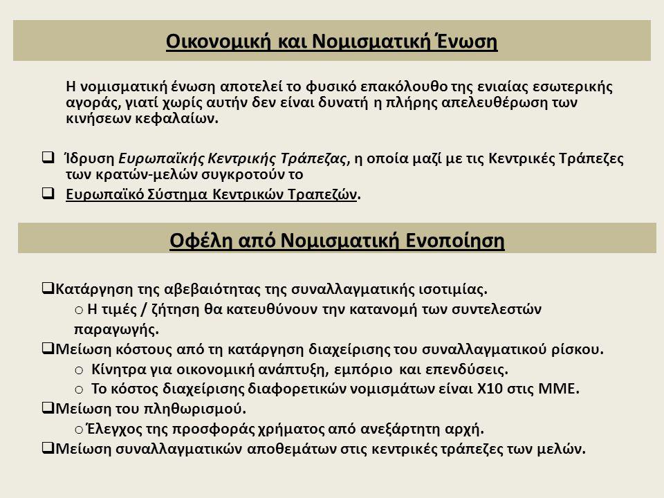 Οικονομική και Νομισματική Ένωση
