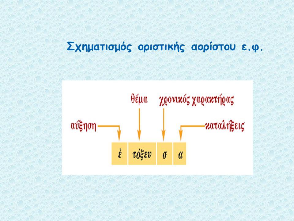 Σχηματισμός οριστικής αορίστου ε.φ.