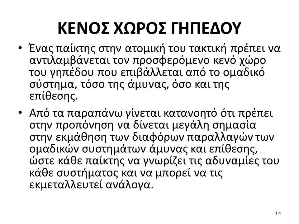 ΚΕΝΟΣ ΧΩΡΟΣ ΓΗΠΕΔΟΥ