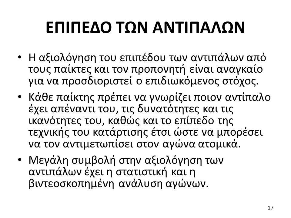 ΕΠΙΠΕΔΟ ΤΩΝ ΑΝΤΙΠΑΛΩΝ