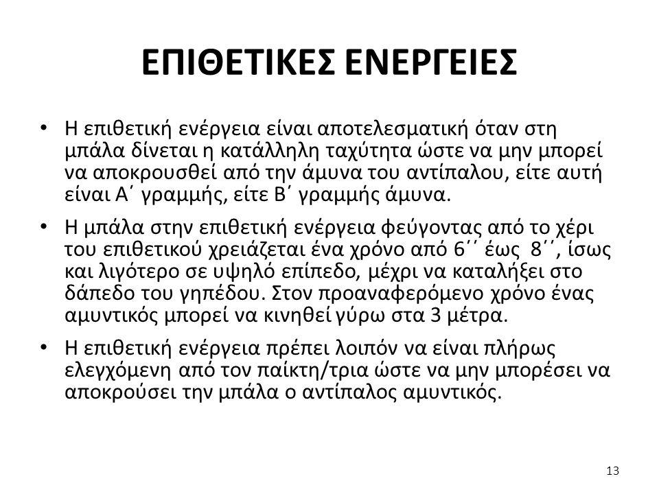 ΕΠΙΘΕΤΙΚΕΣ ΕΝΕΡΓΕΙΕΣ