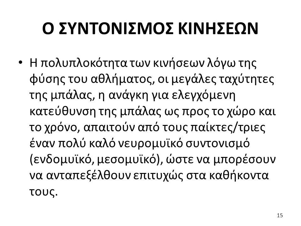 Ο ΣΥΝΤΟΝΙΣΜΟΣ ΚΙΝΗΣΕΩΝ