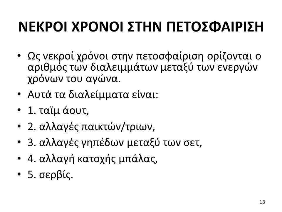 ΝΕΚΡΟΙ ΧΡΟΝΟΙ ΣΤΗΝ ΠΕΤΟΣΦΑΙΡΙΣΗ