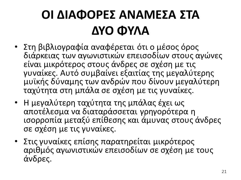 ΟΙ ΔΙΑΦΟΡΕΣ ΑΝΑΜΕΣΑ ΣΤΑ ΔΥΟ ΦΥΛΑ