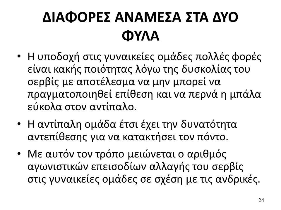 ΔΙΑΦΟΡΕΣ ΑΝΑΜΕΣΑ ΣΤΑ ΔΥΟ ΦΥΛΑ