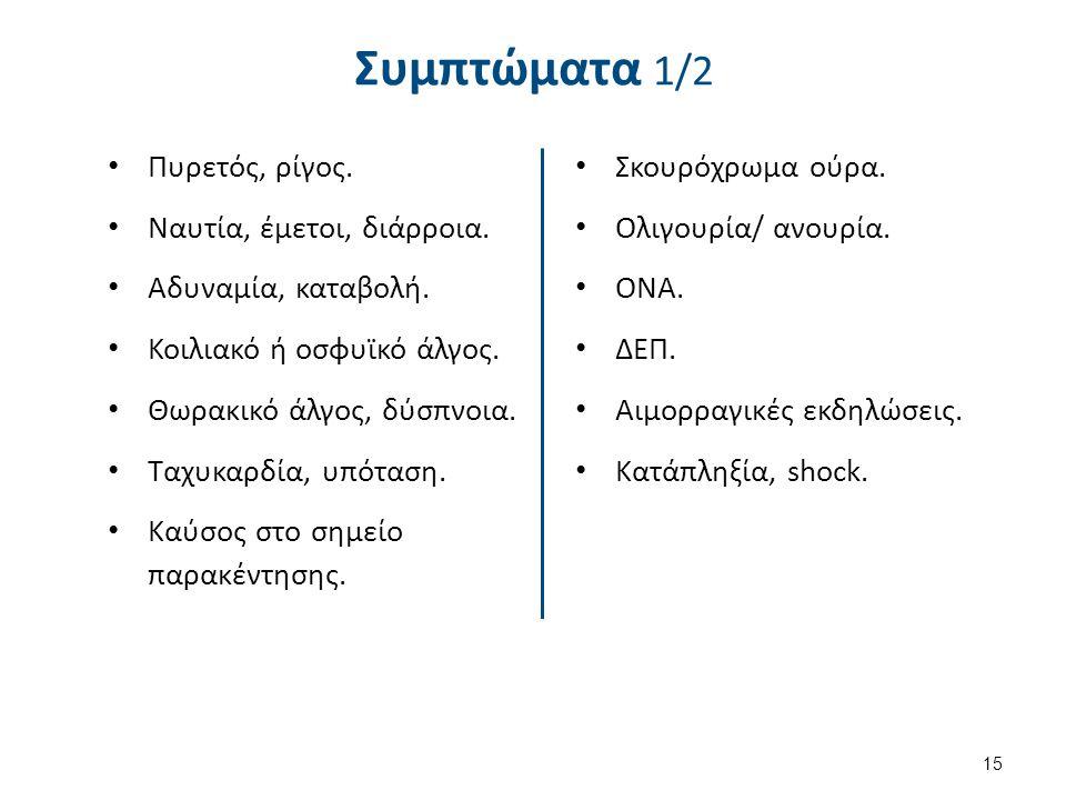Συμπτώματα 2/2 Main symptoms of acute hemolytic reaction , από Mikael Häggström διαθέσιμο ως κοινό κτήμα.