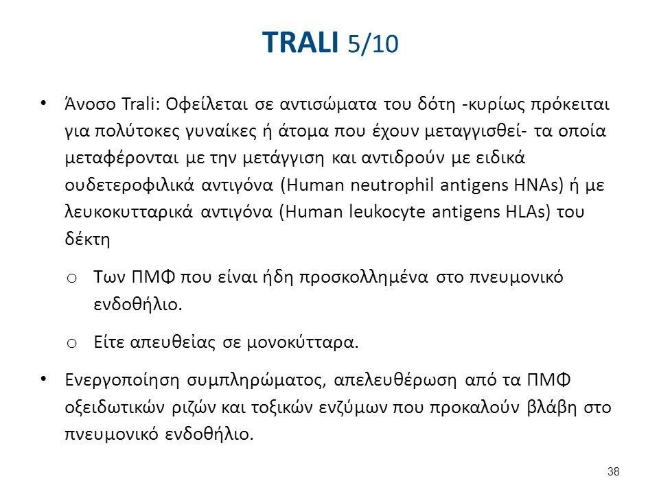 TRALI 6/10 Μη άνοσο Trali: