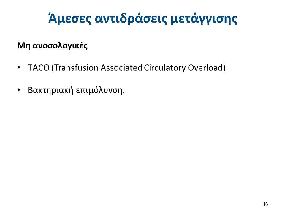 Υπερφόρτωση Κυκλοφορίας Σχετιζόμενη με τη Μετάγγιση (Transfusion Associated Circulatory Overload - TACO)