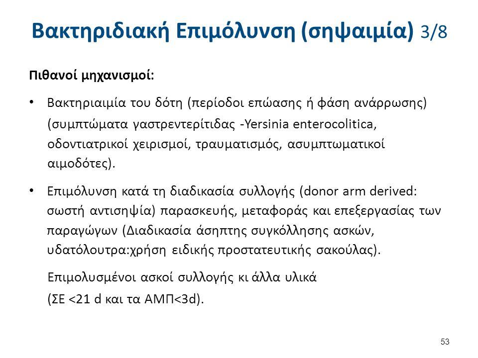Βακτηριδιακή Επιμόλυνση (σηψαιμία) 4/8