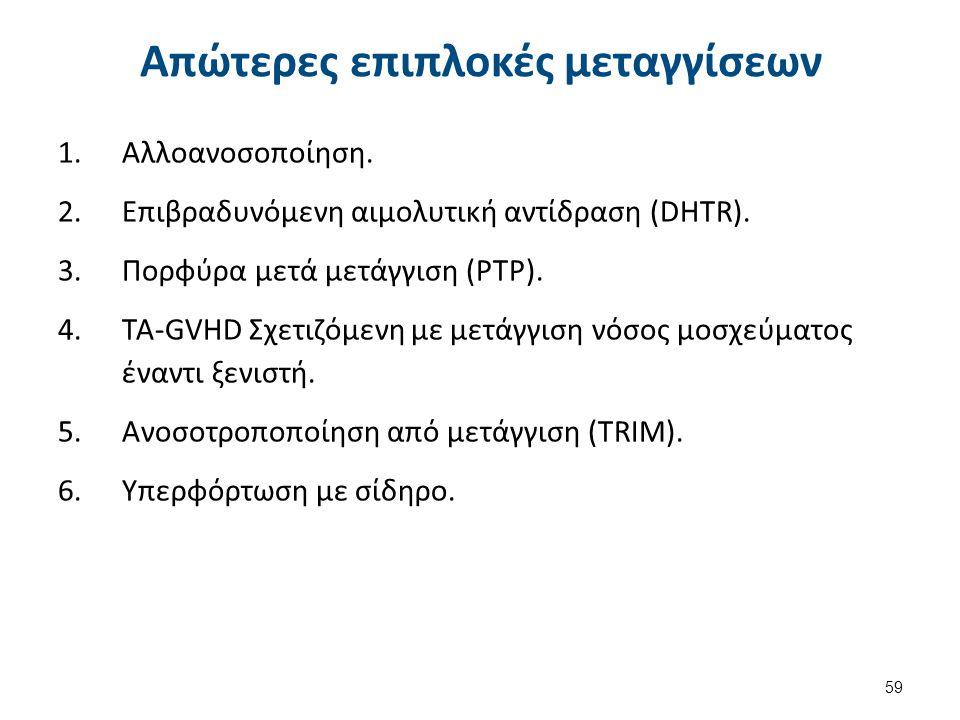 Αντιγόνα ερυθρών - Αντιγόνα λευκών - Αντιγόνα αιμοπεταλίων