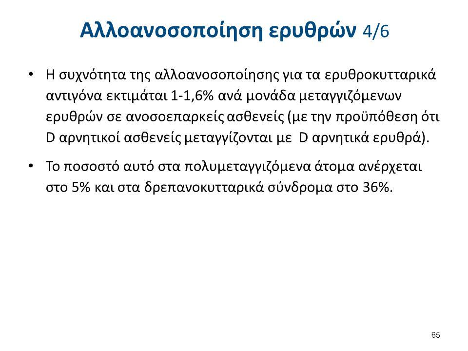 Αλλοανοσοποίηση ερυθρών 5/6