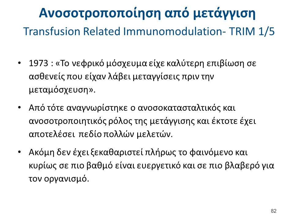 Ανοσοτροποποίηση από μετάγγιση Transfusion Related Immunomodulation- TRIM 2/5