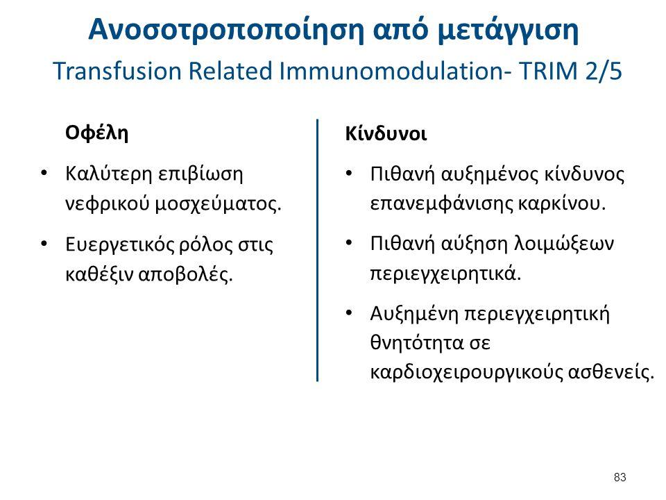 Ανοσοτροποποίηση από μετάγγιση Transfusion Related Immunomodulation- TRIM 3/5