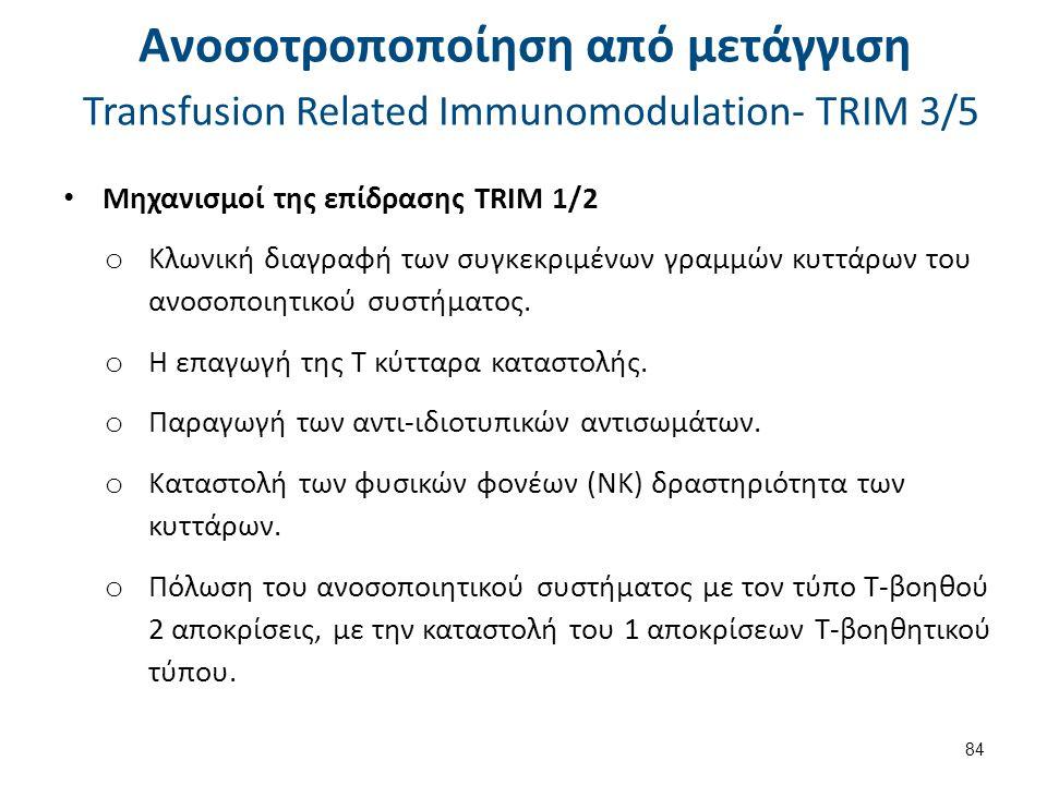 Ανοσοτροποποίηση από μετάγγιση Transfusion Related Immunomodulation- TRIM 4/5