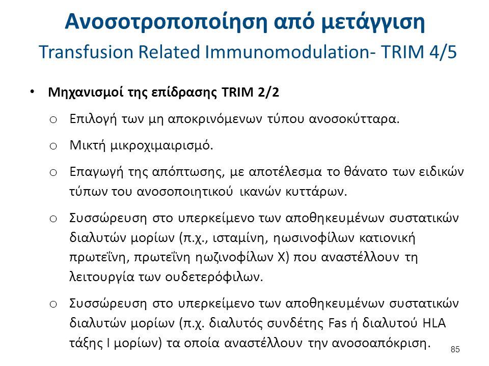 Ανοσοτροποποίηση από μετάγγιση Transfusion Related Immunomodulation- TRIM 5/5