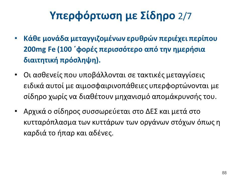 Υπερφόρτωση με Σίδηρο 3/7
