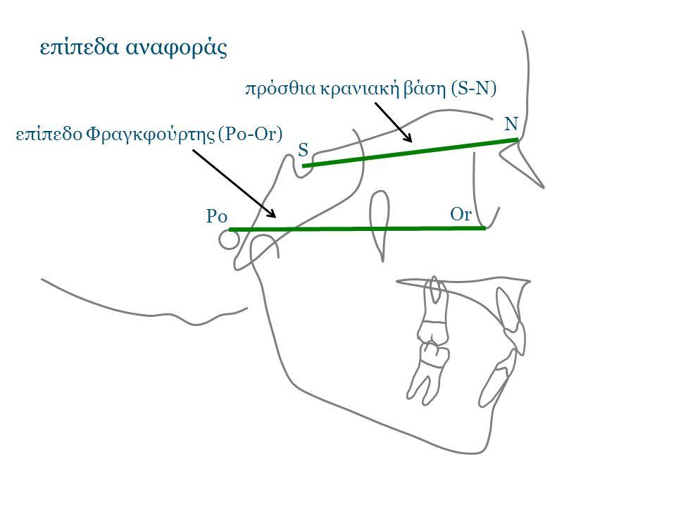 επίπεδα αναφοράς πρόσθια κρανιακή βάση (S-N) N