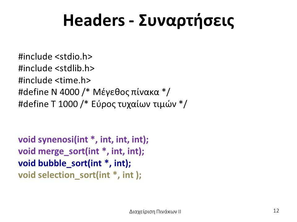 Headers - Συναρτήσεις #include <stdio.h>