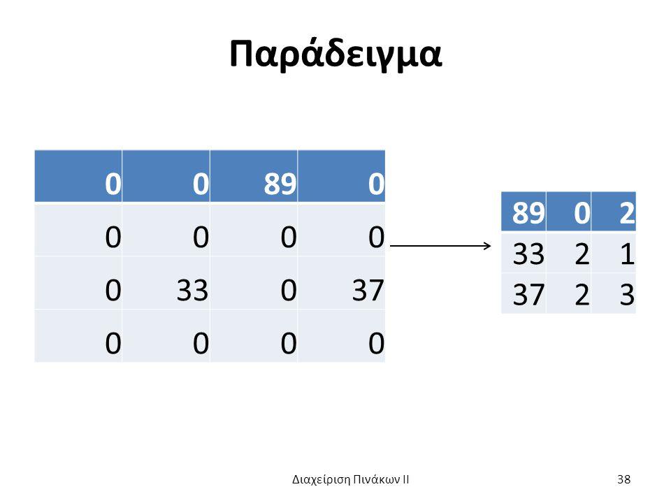 Παράδειγμα 89 33 37 89 2 33 1 37 3 Διαχείριση Πινάκων ΙΙ