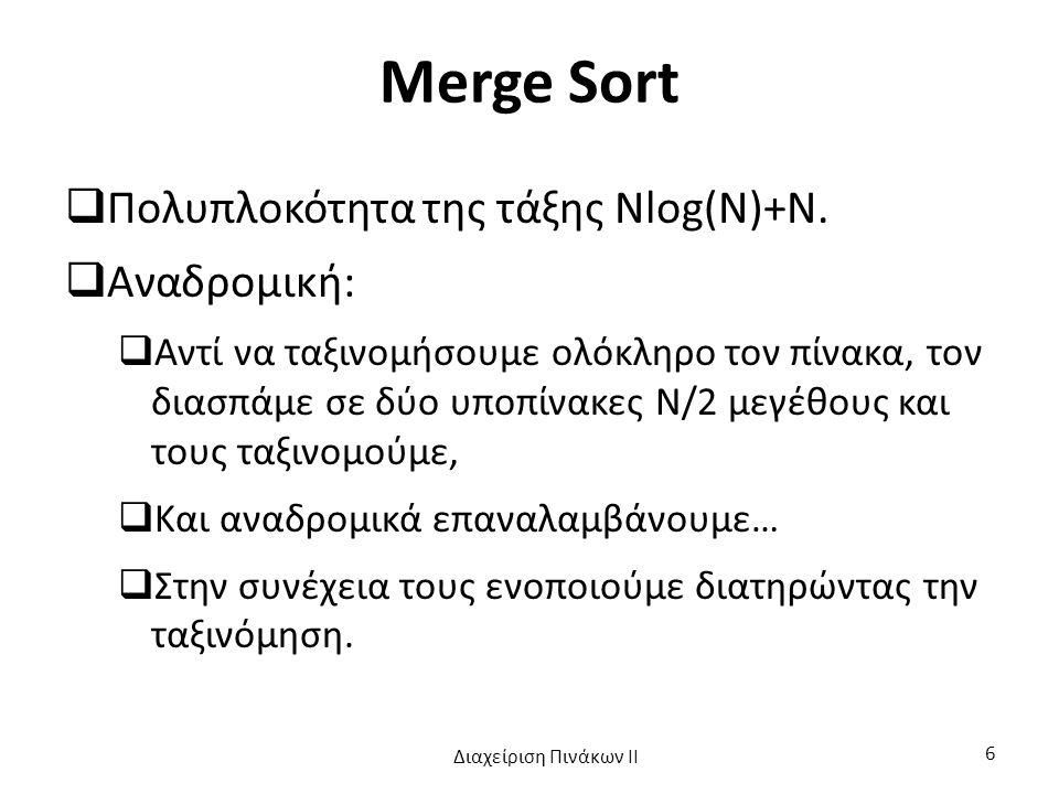 Merge Sort Πολυπλοκότητα της τάξης Νlog(N)+Ν. Αναδρομική: