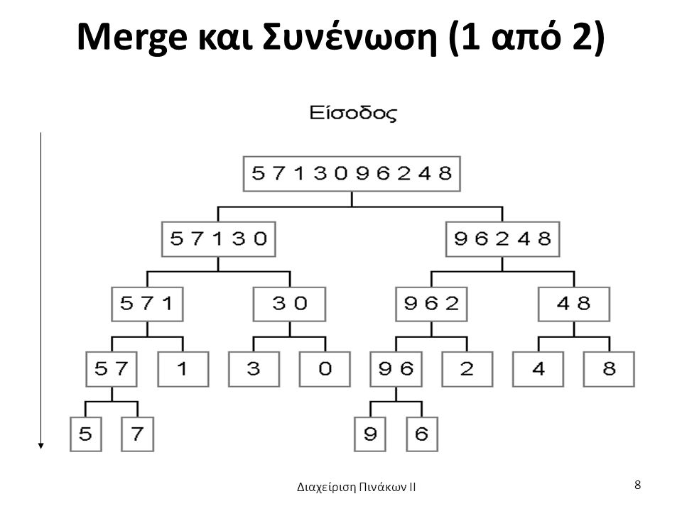 Merge και Συνένωση (1 από 2)