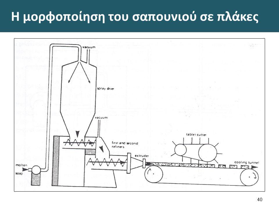 Παραγωγή φυλλιδίων σαπουνιού
