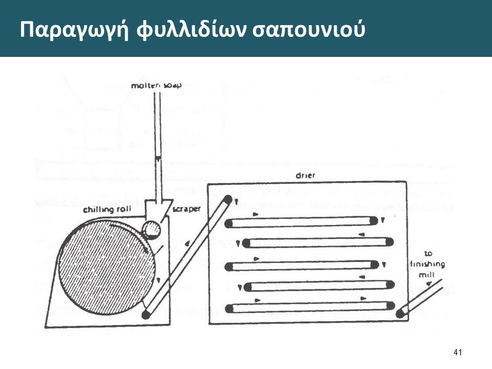 Παραγωγή σκόνης σαπουνιού